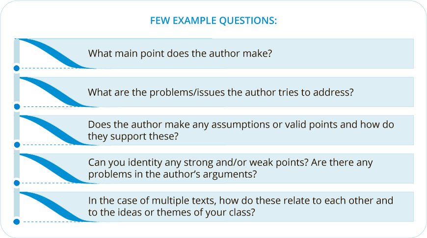 Questions you should ask to start the evaluation and reaction process